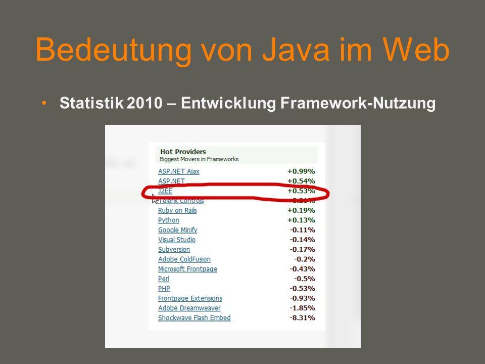 your name Bedeutung von Java im Web Statistik 2010 – Entwicklung Framework-Nutzung