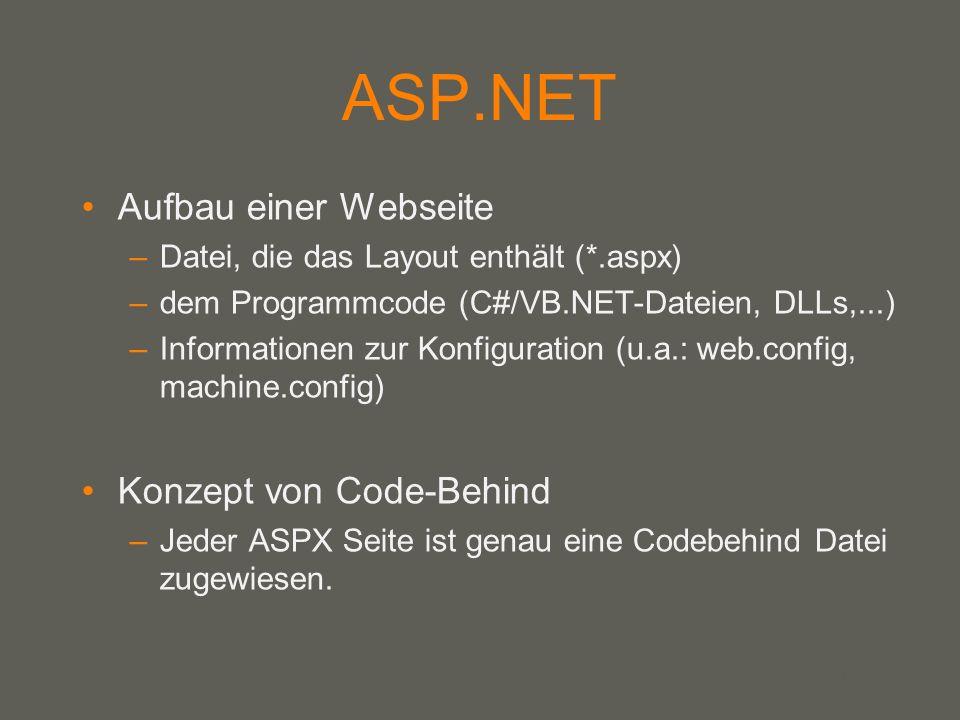 your name ASP.NET Aufbau einer Webseite –Datei, die das Layout enthält (*.aspx) –dem Programmcode (C#/VB.NET-Dateien, DLLs,...) –Informationen zur Kon