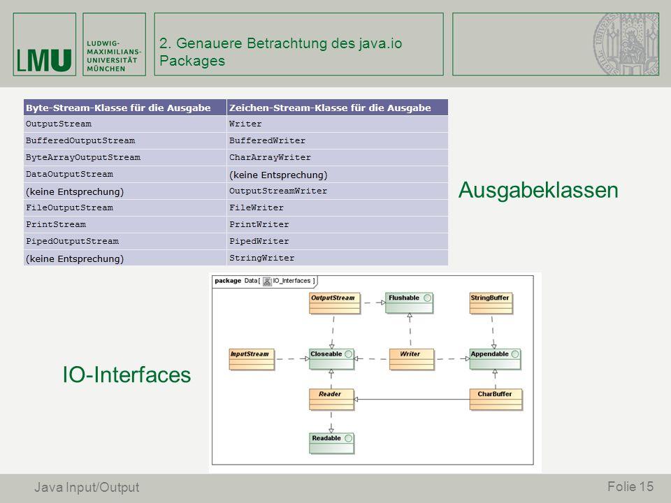 Ausgabeklassen Folie 15 Java Input/Output IO-Interfaces 2. Genauere Betrachtung des java.io Packages