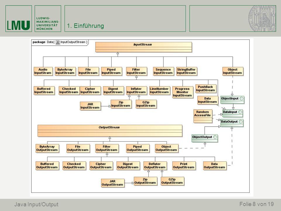 Folie 8 von 19 Java Input/Output 1. Einführung