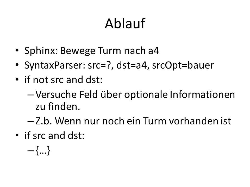 Ablauf Sphinx: Bewege Turm nach a4 SyntaxParser: src= , dst=a4, srcOpt=bauer if not src and dst: – Versuche Feld über optionale Informationen zu finden.