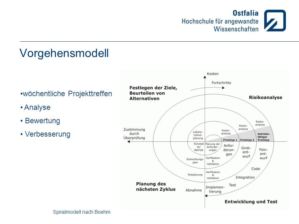 Vorgehensmodell Spiralmodell nach Boehm wöchentliche Projekttreffen Analyse Bewertung Verbesserung