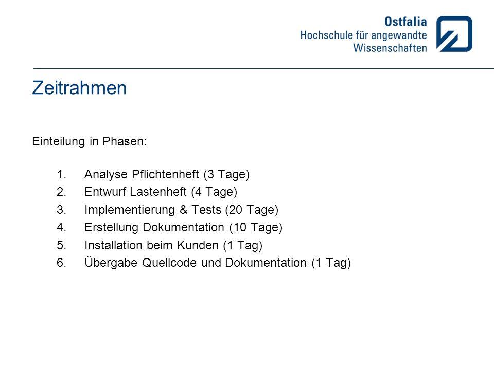 Zeitrahmen Einteilung in Phasen: 1.Analyse Pflichtenheft (3 Tage) 2.Entwurf Lastenheft (4 Tage) 3.Implementierung & Tests (20 Tage) 4.Erstellung Dokum