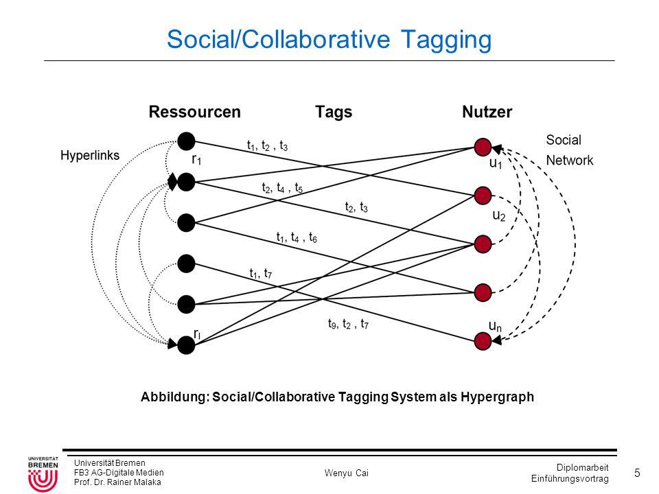 Universität Bremen FB3 AG-Digitale Medien Prof. Dr. Rainer Malaka Wenyu Cai Diplomarbeit Einführungsvortrag 5 Social/Collaborative Tagging Abbildung: