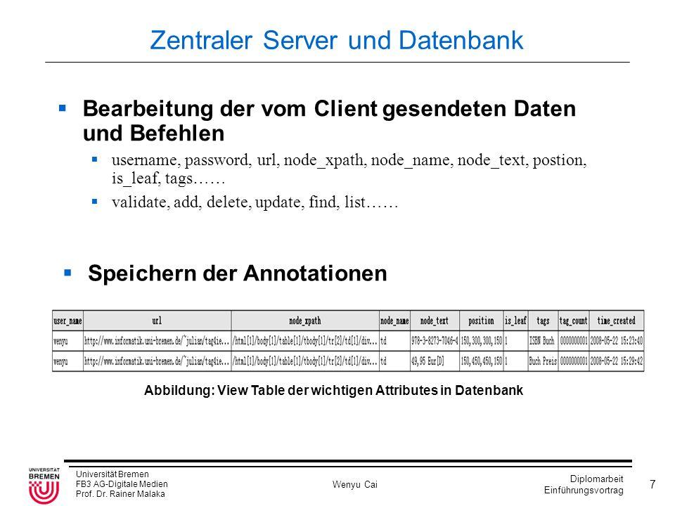 Universität Bremen FB3 AG-Digitale Medien Prof. Dr. Rainer Malaka Wenyu Cai Diplomarbeit Einführungsvortrag 7 Zentraler Server und Datenbank Bearbeitu