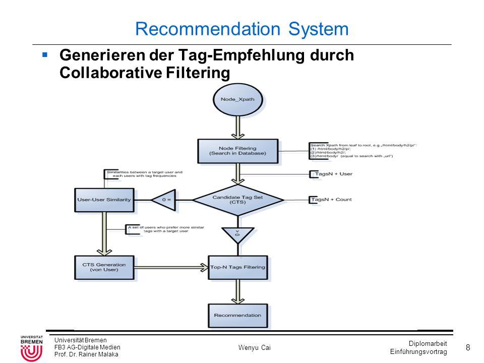 Universität Bremen FB3 AG-Digitale Medien Prof. Dr. Rainer Malaka Wenyu Cai Diplomarbeit Einführungsvortrag 8 Recommendation System Generieren der Tag