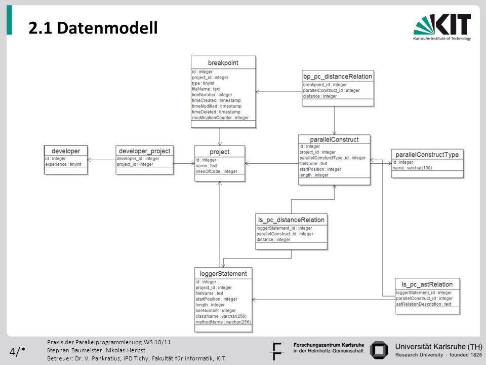 4/* 2.1 Datenmodell Praxis der Parallelprogrammierung WS 10/11 Stephan Baumeister, Nikolas Herbst Betreuer: Dr. V. Pankratius, IPD Tichy, Fakultät für
