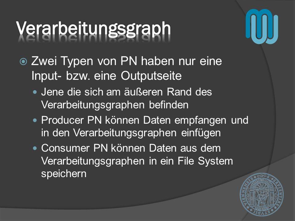 Zwei Typen von PN haben nur eine Input- bzw. eine Outputseite Jene die sich am äußeren Rand des Verarbeitungsgraphen befinden Producer PN können Daten