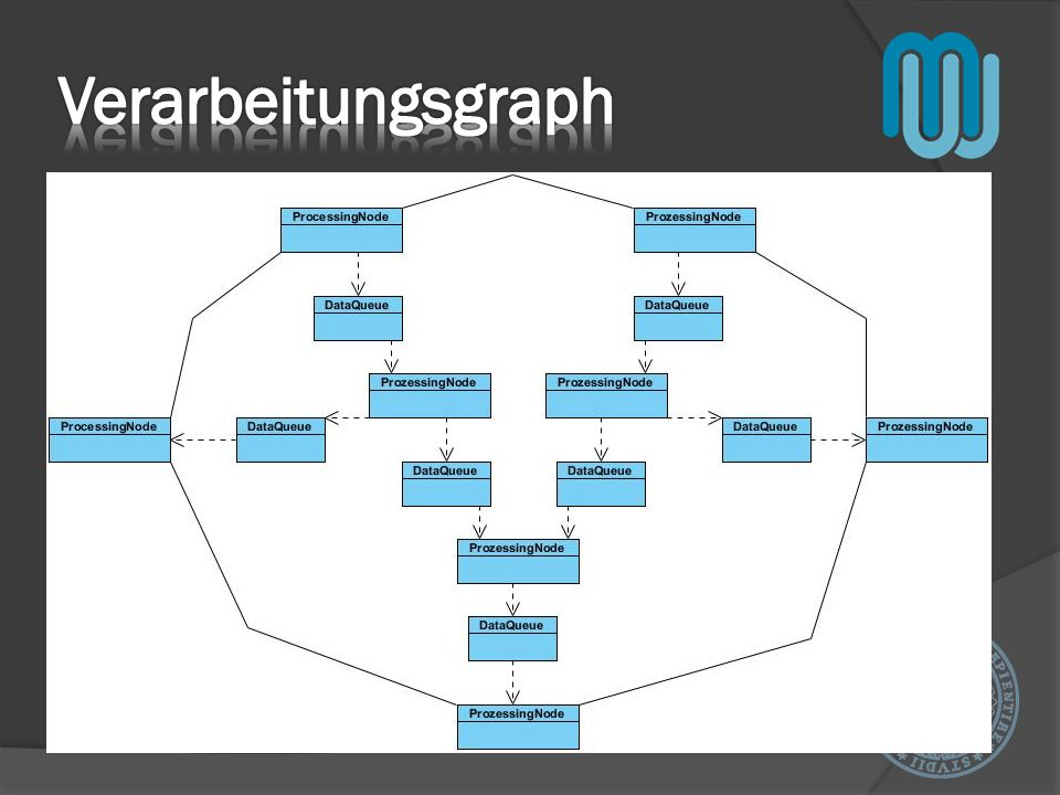 Vereinigung / Merging Objekte unterschiedlicher DQ`s werden durch die HPN auf eine DQ zusammengefasst