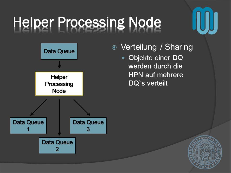 Aufteilung / Splitting Ein Objekt wird durch die HPN an unterschiedliche DQ`s gesendet und unterschiedlich verarbeitet Bsp.: ein Objekt wird anonymisiert und pseudonymisiert