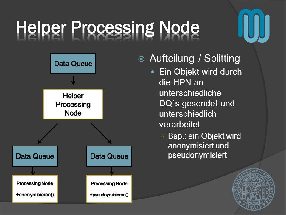Aufteilung / Splitting Ein Objekt wird durch die HPN an unterschiedliche DQ`s gesendet und unterschiedlich verarbeitet Bsp.: ein Objekt wird anonymisi