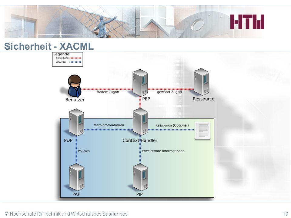 Sicherheit - XACML © Hochschule für Technik und Wirtschaft des Saarlandes19