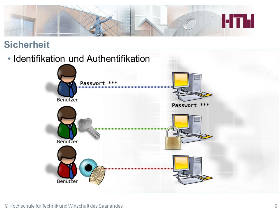 Sicherheit - Kerberos Single-Sign-On Kann mehrere Services zur Authentifizierung dienen © Hochschule für Technik und Wirtschaft des Saarlandes10
