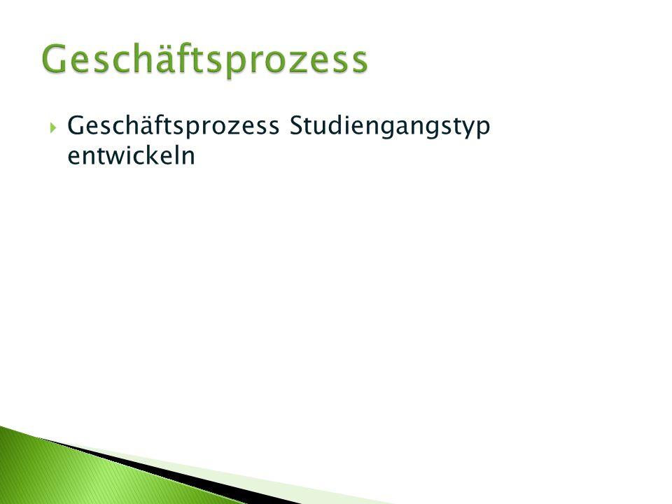 Geschäftsprozess Studiengangstyp entwickeln