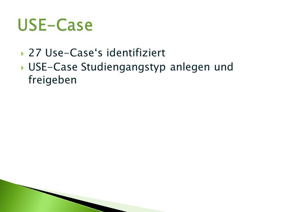 27 Use-Cases identifiziert USE-Case Studiengangstyp anlegen und freigeben