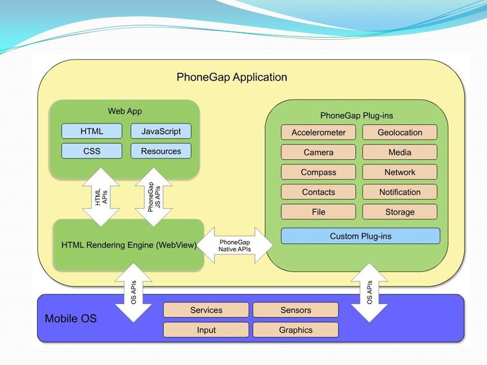JS Frameworks & Plugins ermöglicht das Einsetzen diverser JavaScript Frameworks, wie z.B.