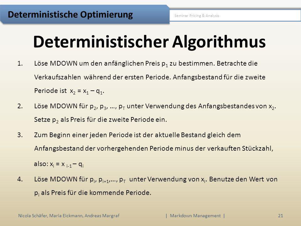 Deterministischer Algorithmus Nicola Schäfer, Maria Eickmann, Andreas Margraf | Markdown Management | 21 Seminar Pricing & Analysis Deterministische O