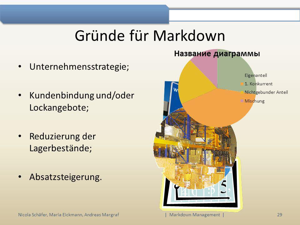 Nicola Schäfer, Maria Eickmann, Andreas Margraf | Markdown Management | 29 Gründe für Markdown Unternehmensstrategie; Kundenbindung und/oder Lockangeb