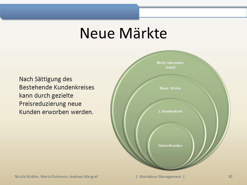Nicola Schäfer, Maria Eickmann, Andreas Margraf | Markdown Management | 30 Neue Märkte Nicht relevanter Anteil Neue Kreise 2. Kundenkreis Stammkunden