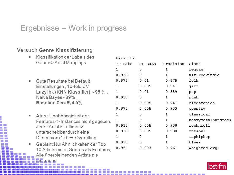 Versuch Genre Klassifizierung Klassifikation der Labels des Genre<>Artist Mappings Gute Resultate bei Default Einstellungen, 10-fold CV Lazy Ibk (KNN Klassifier) - 95 %, Naive Bayes - 89% Baseline ZeroR, 4,5% Aber: Unabhängigkeit der Features<> Instances nicht gegeben.