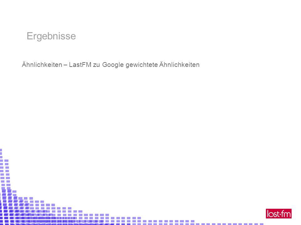 Ähnlichkeiten – LastFM zu Google gewichtete Ähnlichkeiten Ergebnisse