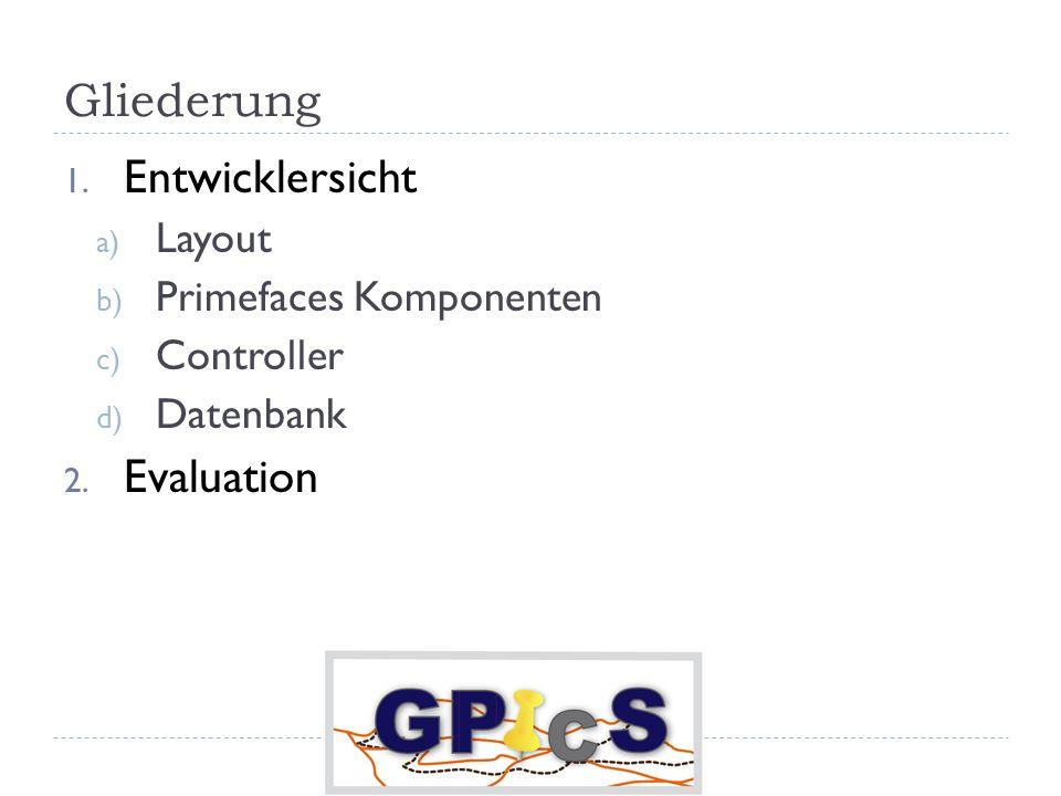 Evaluation – Angesprochene Punkte Album Löschen Album kann vom Ersteller nicht gelöscht werden, nur vom Admin.
