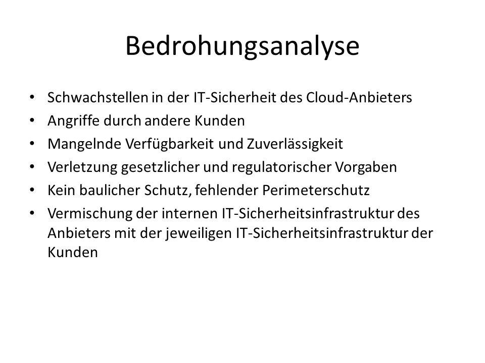 Fazit Jede Anwendung der Cloud muss vollständig einem Risk Management Prozess unterzogen werden Verwendung von Cloud Computing benötigt individuelles Sicherheitsmodell und Implementierung adäquater Sicherheits- maßnahmen Arbeitsaufwand für die Gewährleistung der Sicherheit ebenso hoch wie bei eigenen Ressourcen (wenn auch unsicherer) Cloud ist besonders geeignet bei: – Variablen Diensten – Internet gestützten Diensten Unternehmen mit hohem Sicherheitsanspruch, werden wohl auch in Zukunft gesicherte Datenzentren an bekannten, festen Standorten verwenden