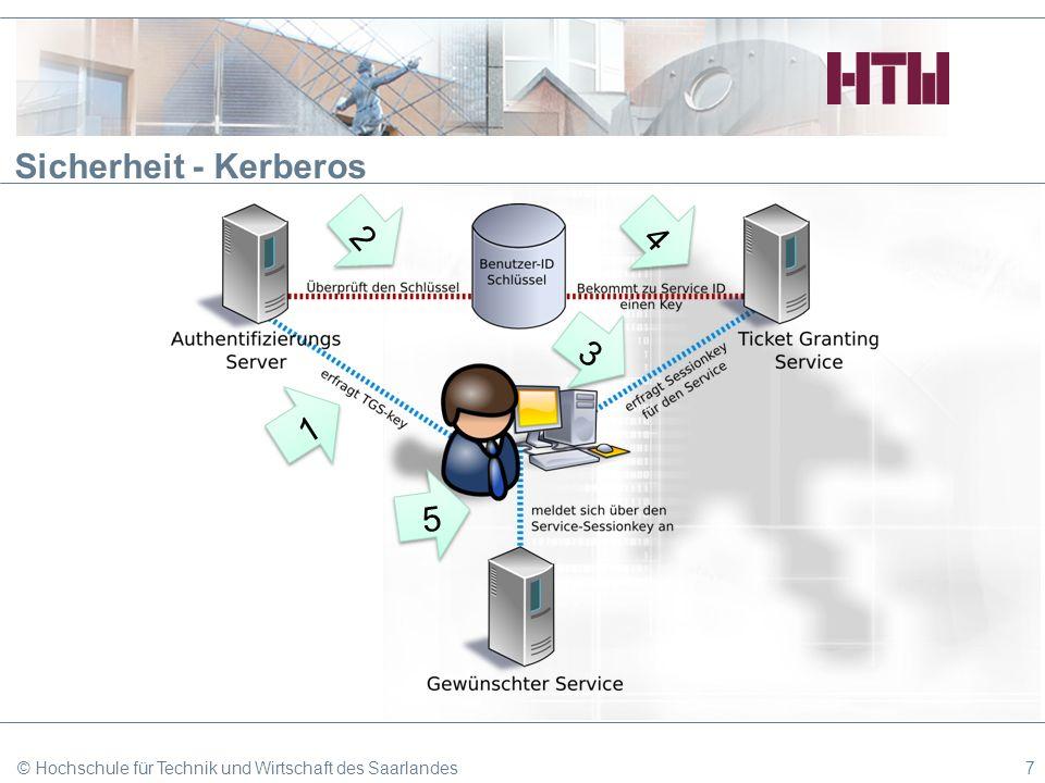 Sicherheit - Kerberos © Hochschule für Technik und Wirtschaft des Saarlandes7 1 1 2 2 3 3 4 4 5 5