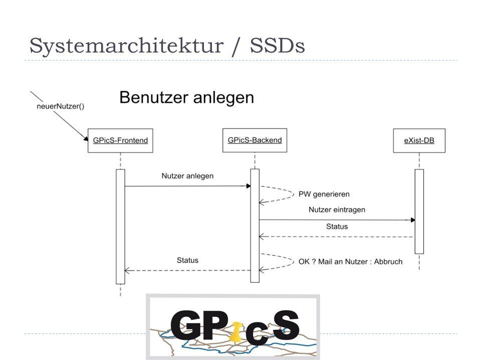 Systemarchitektur / SSDs