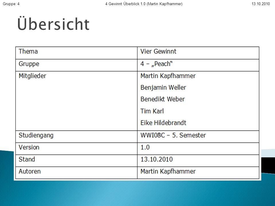 Übersicht Gruppe: 4 4 Gewinnt Überblick 1.0 (Martin Kapfhammer) 13.10.2010