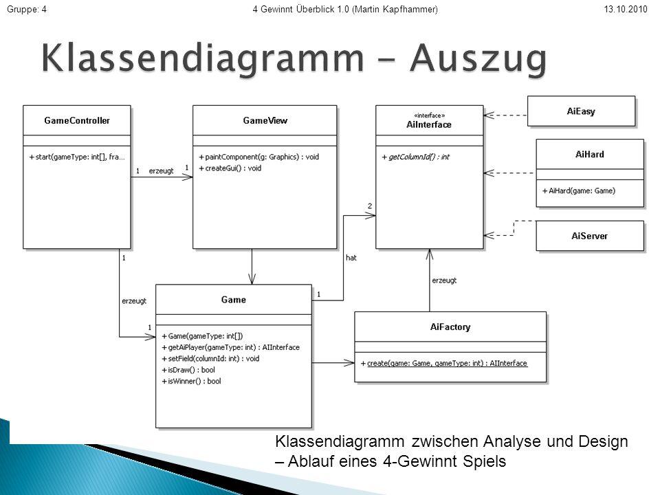 Klassendiagramm zwischen Analyse und Design – Ablauf eines 4-Gewinnt Spiels