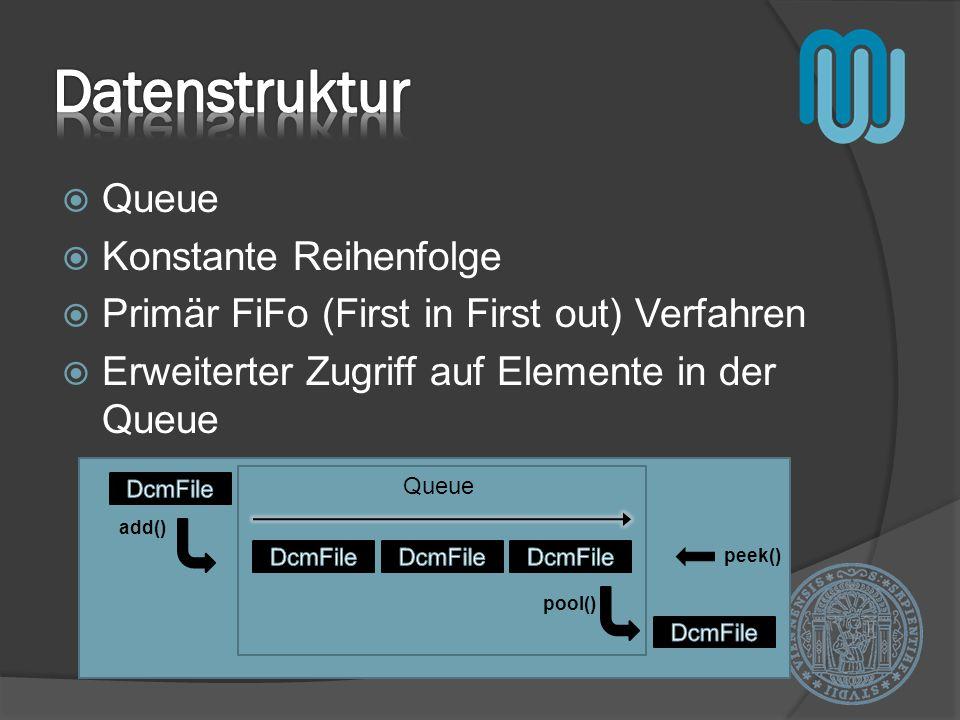 Queue Konstante Reihenfolge Primär FiFo (First in First out) Verfahren Erweiterter Zugriff auf Elemente in der Queue add() pool() peek() Queue