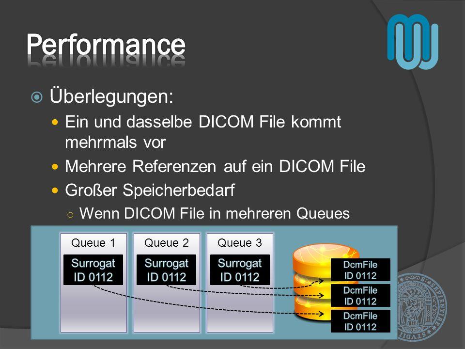 Überlegungen: Ein und dasselbe DICOM File kommt mehrmals vor Mehrere Referenzen auf ein DICOM File Großer Speicherbedarf Wenn DICOM File in mehreren Q