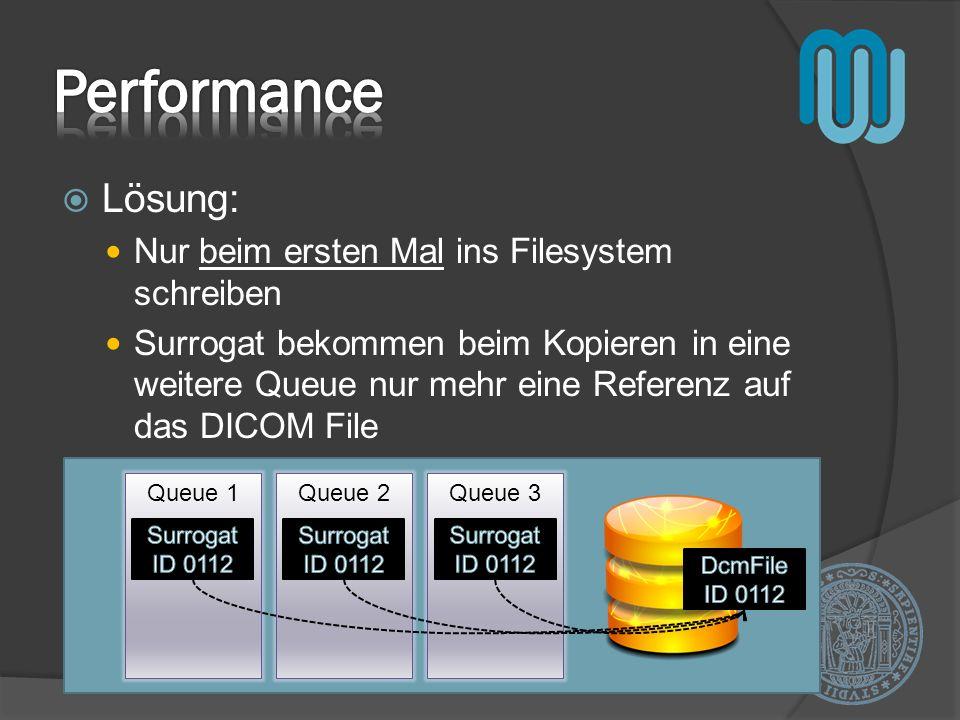 Lösung: Nur beim ersten Mal ins Filesystem schreiben Surrogat bekommen beim Kopieren in eine weitere Queue nur mehr eine Referenz auf das DICOM File Q