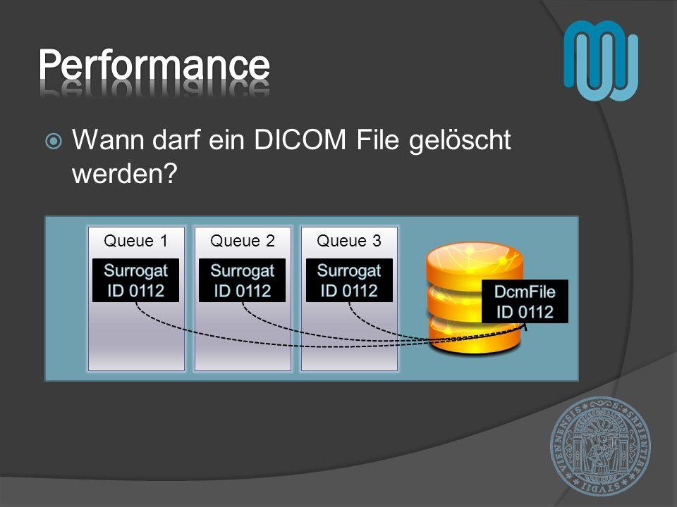 Wann darf ein DICOM File gelöscht werden? Queue 1Queue 2Queue 3