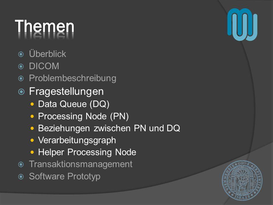 Überblick DICOM Problembeschreibung Fragestellungen Data Queue (DQ) Processing Node (PN) Beziehungen zwischen PN und DQ Verarbeitungsgraph Helper Proc