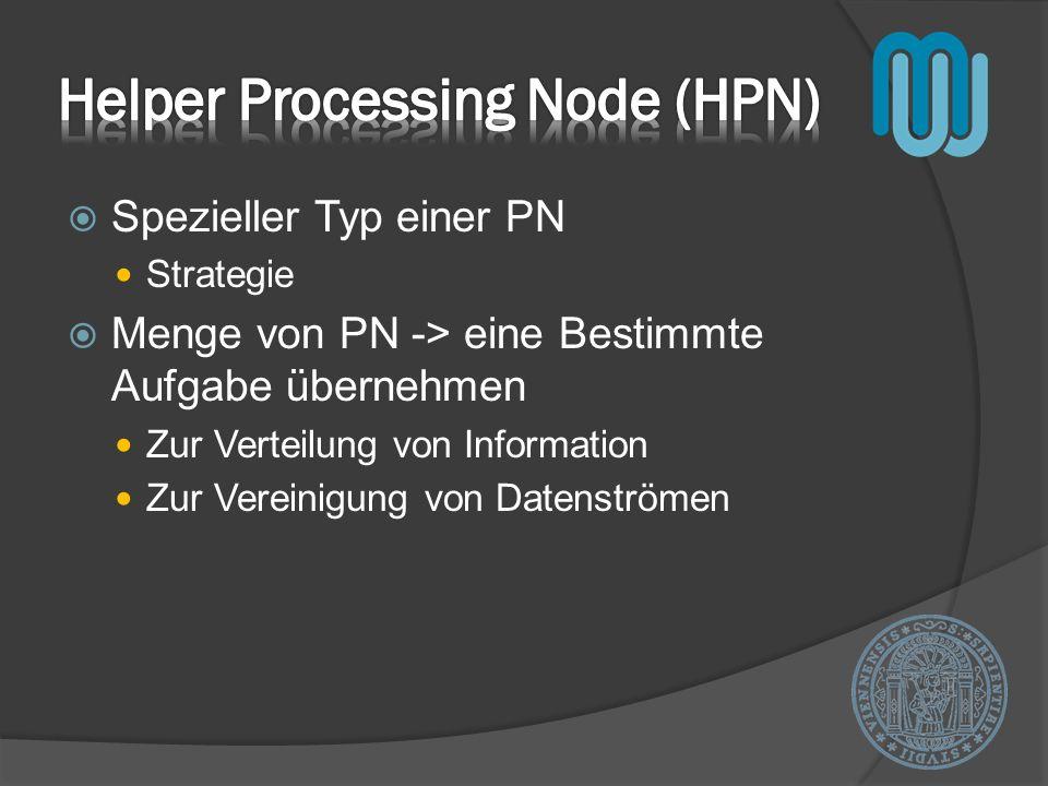 Spezieller Typ einer PN Strategie Menge von PN -> eine Bestimmte Aufgabe übernehmen Zur Verteilung von Information Zur Vereinigung von Datenströmen