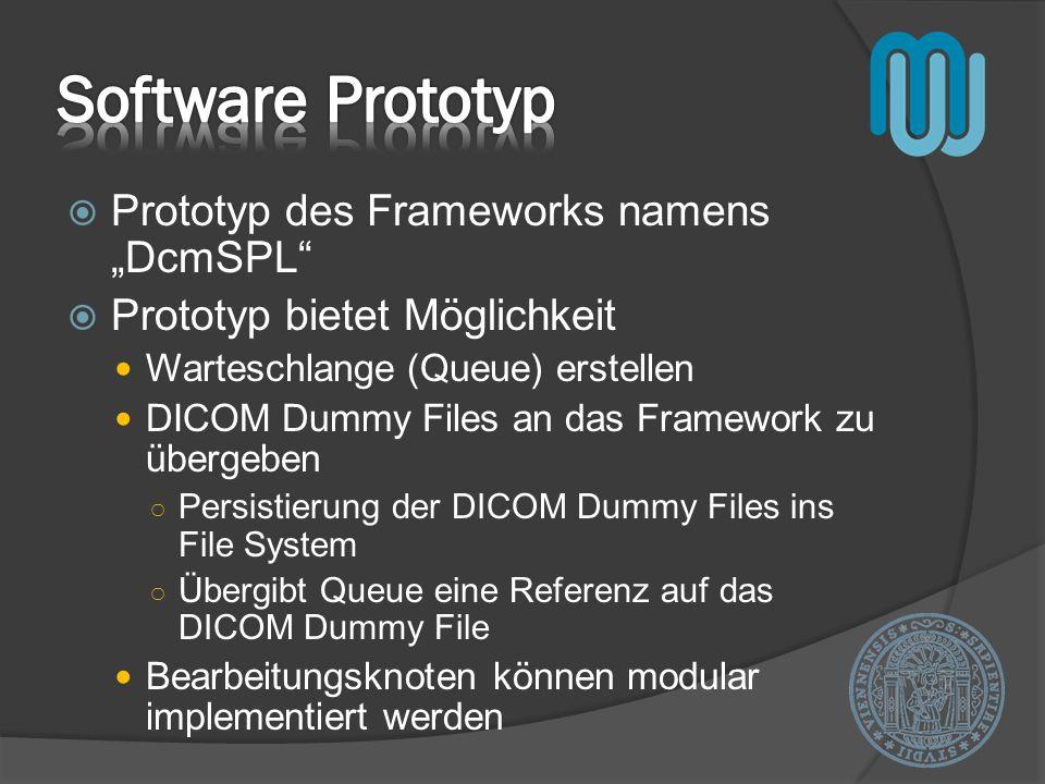 Prototyp des Frameworks namens DcmSPL Prototyp bietet Möglichkeit Warteschlange (Queue) erstellen DICOM Dummy Files an das Framework zu übergeben Pers