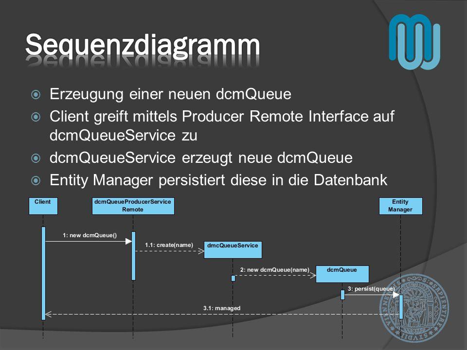 Erzeugung einer neuen dcmQueue Client greift mittels Producer Remote Interface auf dcmQueueService zu dcmQueueService erzeugt neue dcmQueue Entity Man