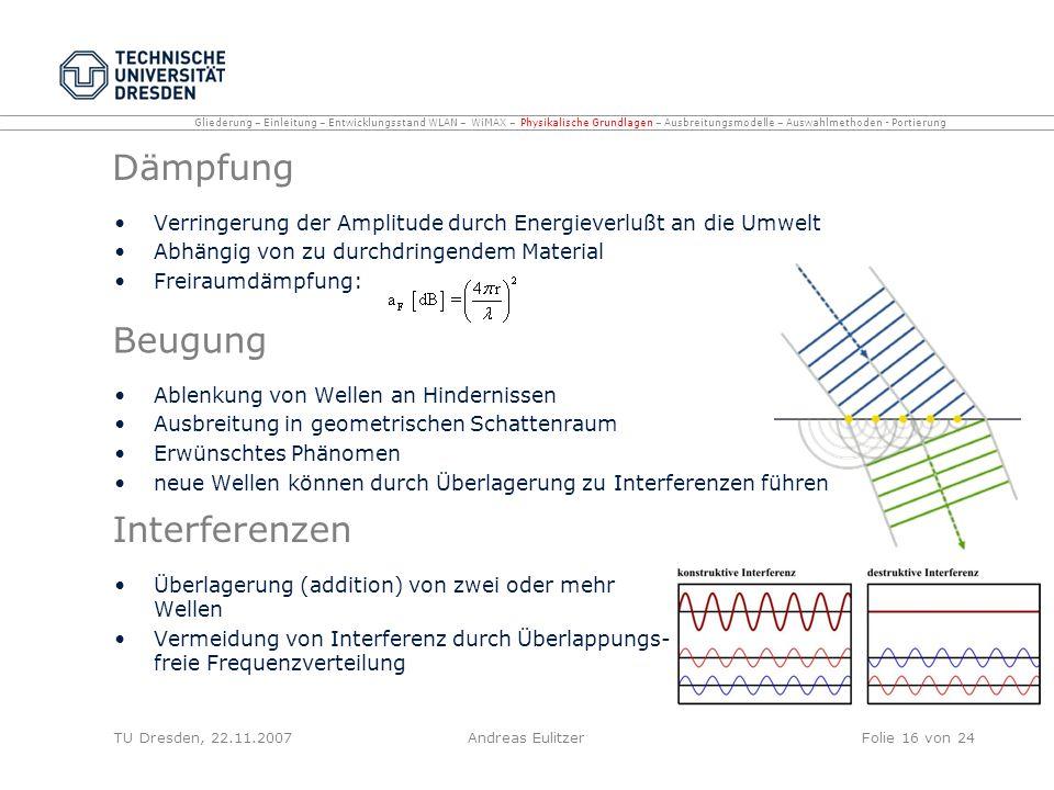 Dämpfung Verringerung der Amplitude durch Energieverlußt an die Umwelt Abhängig von zu durchdringendem Material Freiraumdämpfung: TU Dresden, 22.11.20
