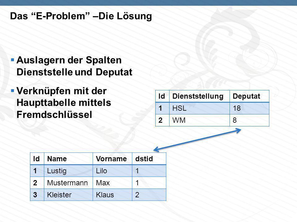 Das E-Problem –Die Lösung Auslagern der Spalten Dienststelle und Deputat Verknüpfen mit der Haupttabelle mittels Fremdschlüssel IdNameVornamedstid 1Lu