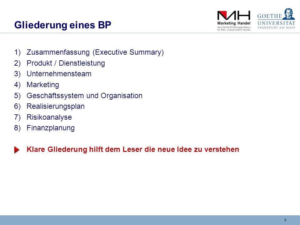 9 Gliederung eines BP 1)Zusammenfassung (Executive Summary) 2)Produkt / Dienstleistung 3)Unternehmensteam 4)Marketing 5)Geschäftssystem und Organisati