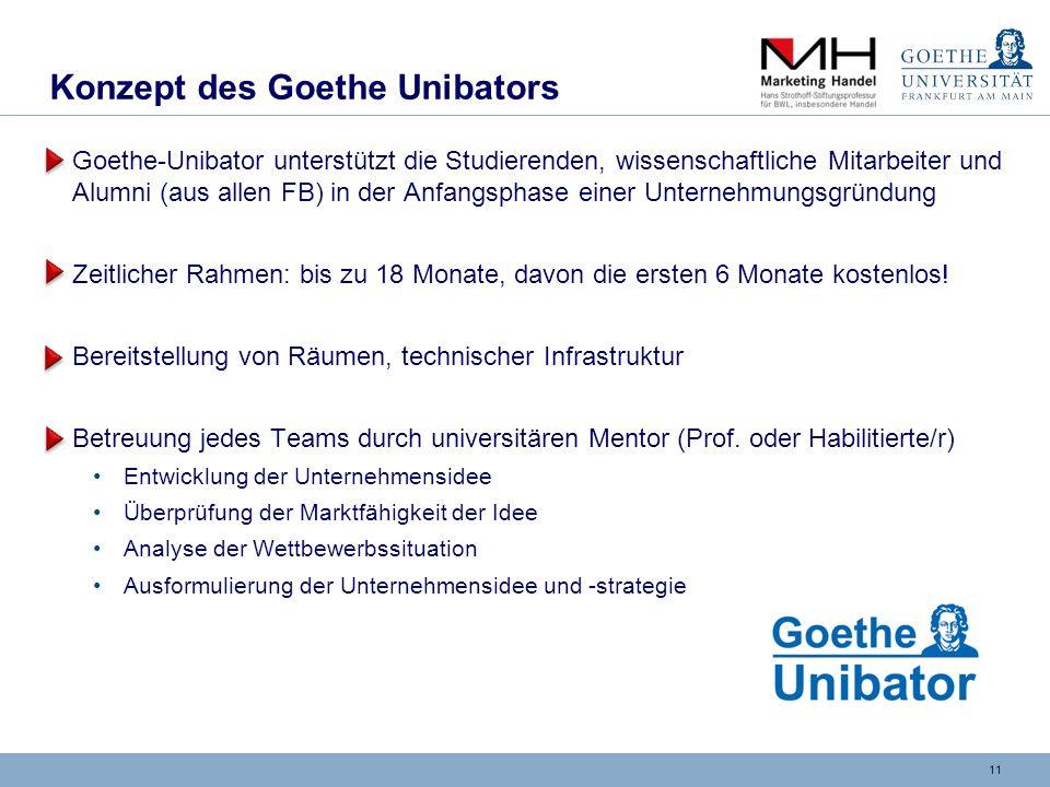 11 Konzept des Goethe Unibators Goethe-Unibator unterstützt die Studierenden, wissenschaftliche Mitarbeiter und Alumni (aus allen FB) in der Anfangsph