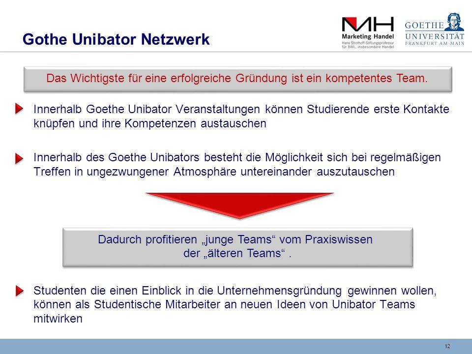 12 Gothe Unibator Netzwerk Innerhalb Goethe Unibator Veranstaltungen können Studierende erste Kontakte knüpfen und ihre Kompetenzen austauschen Innerh