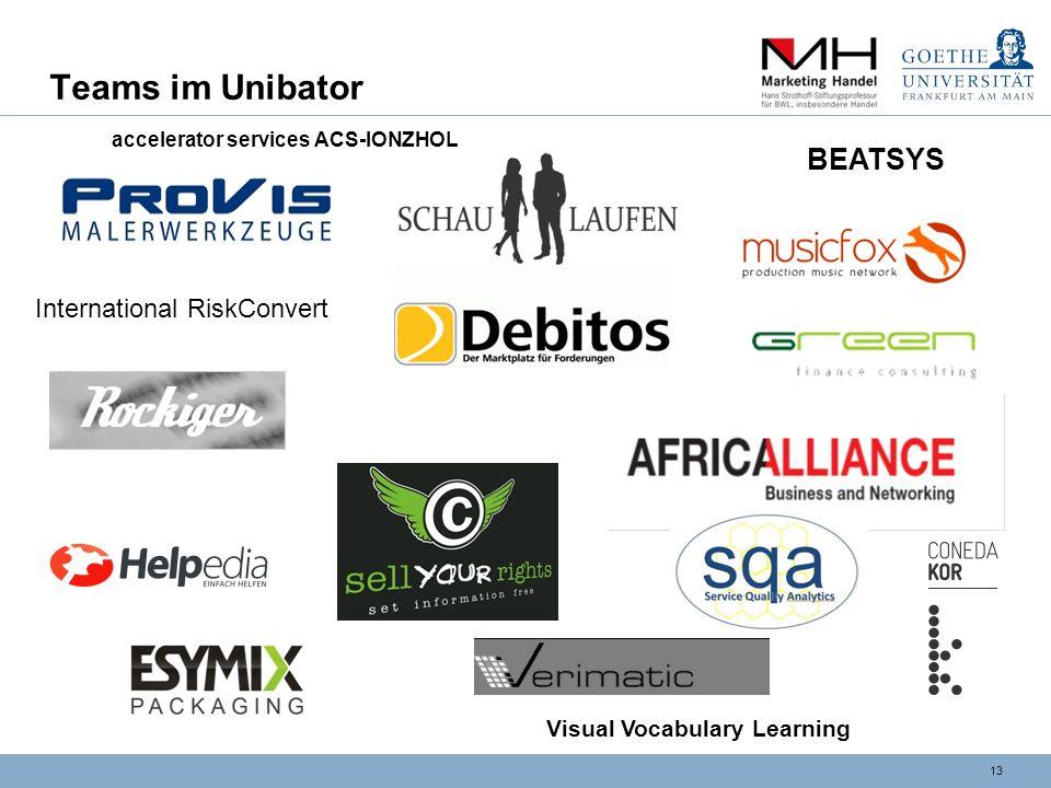 13 Teams im Unibator Visual Vocabulary Learning International RiskConvert BEATSYS accelerator services ACS-IONZHOL