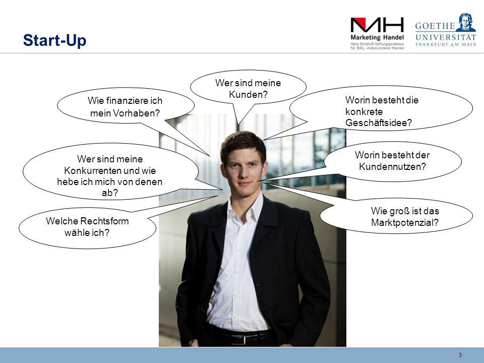 4 Vermittlung der wesentlichen Aspekte für Existenzgründer: Ideenfindung und –verwertung Businessplanerstellung Vermarktung Rechtliche Grundlagen Finanzierungskonzepte und Networking Ziel der Vorlesung