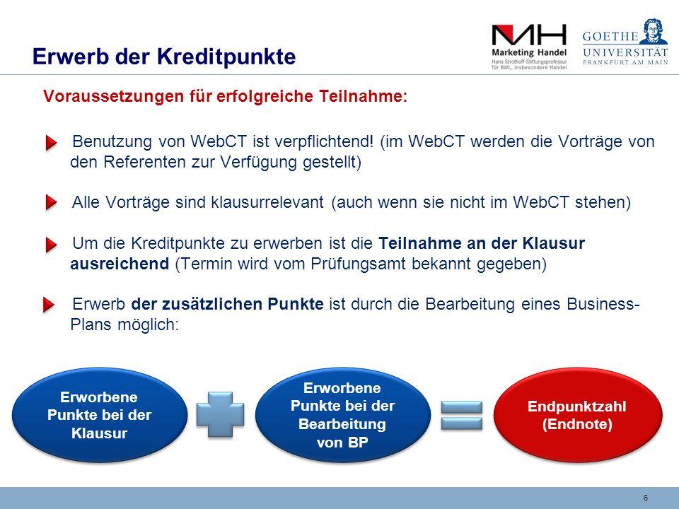 6 Erwerb der Kreditpunkte Voraussetzungen für erfolgreiche Teilnahme: Benutzung von WebCT ist verpflichtend! (im WebCT werden die Vorträge von den Ref