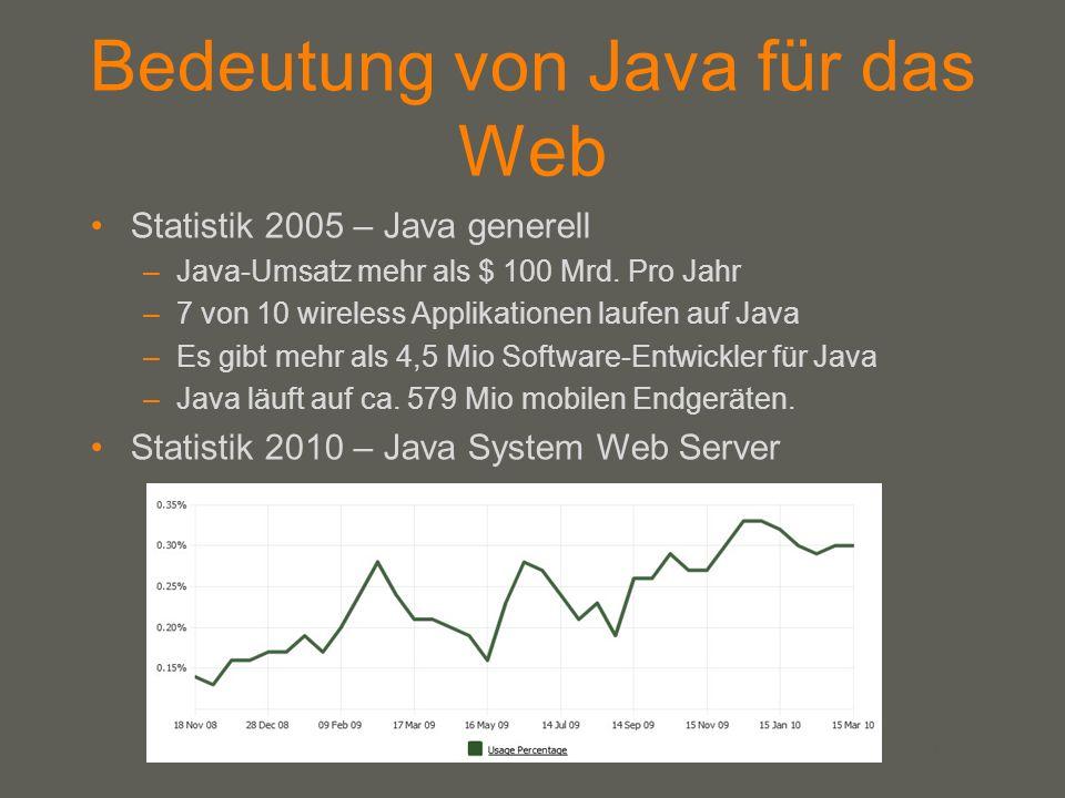 your name Bedeutung von Java für das Web Statistik 2005 – Java generell –Java-Umsatz mehr als $ 100 Mrd.