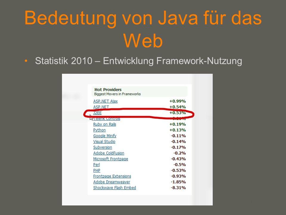 your name Bedeutung von Java für das Web Statistik 2010 – Entwicklung Framework-Nutzung