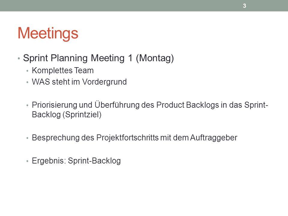 Meetings Sprint Planning Meeting 1 (Montag) Komplettes Team WAS steht im Vordergrund Priorisierung und Überführung des Product Backlogs in das Sprint-